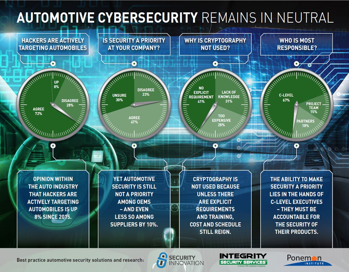 car-cybersecurityskills-gap-infographic.jpg